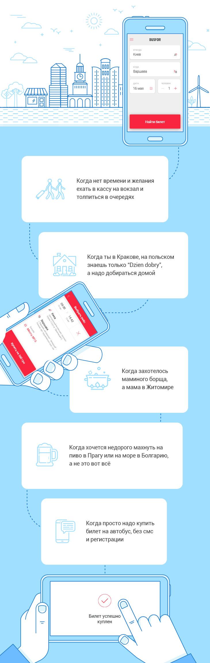 ТОП-5 ситуаций, когда спасет мобильное приложение