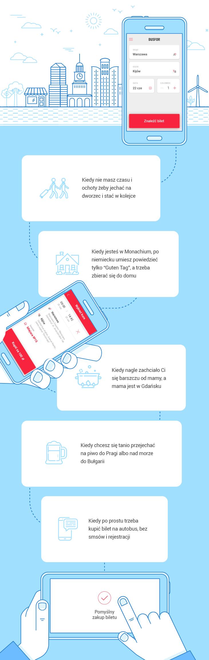 aplikację mobilną Busfor